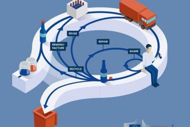 La Comisión Europea publica un informe con resultados de la implementación del Plan de Acción para la Economía Circular