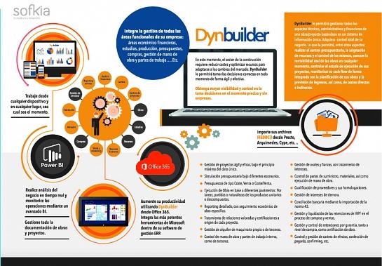 DynBuilder para sector construcción y gestión de proyectos
